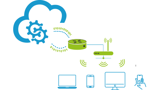 Business Internet Access von ConfigPoint