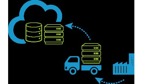 Cloud Transition von ConfigPoint