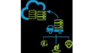 Vorteile der Cloud Transition mit ConfigPoint
