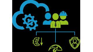 Vorteile des Outsourcing Management von ConfigPoint